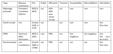 capture-tableau-comparatif